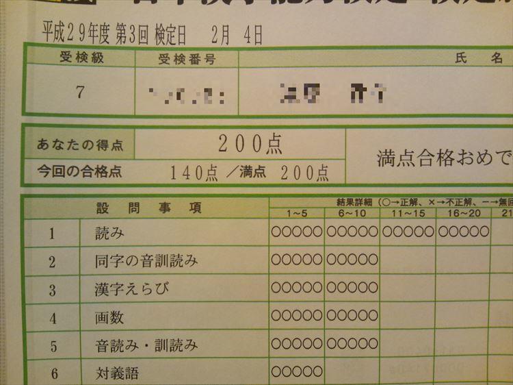 漢 検 合格 点 漢字検定のレベルの目安や合格率は? 漢検の合格基準や受験者層